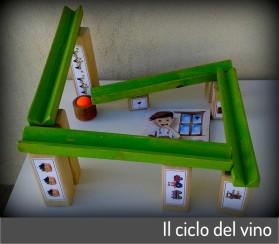 il ciclo del vino